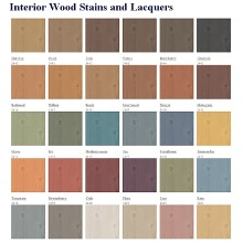interior wood stains and lacquers
